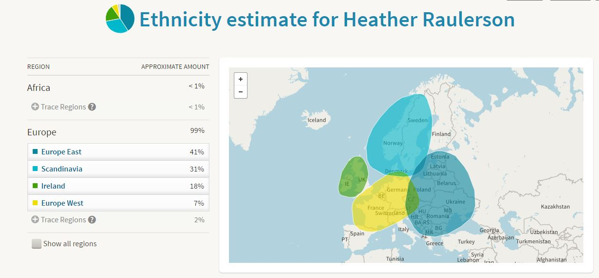 Ancestry for Heather Raulerson
