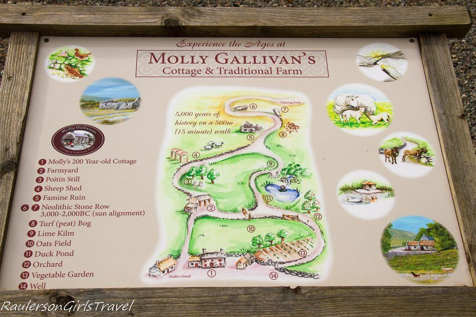 Molly Gallivan's Cottage and Traditional Farm map