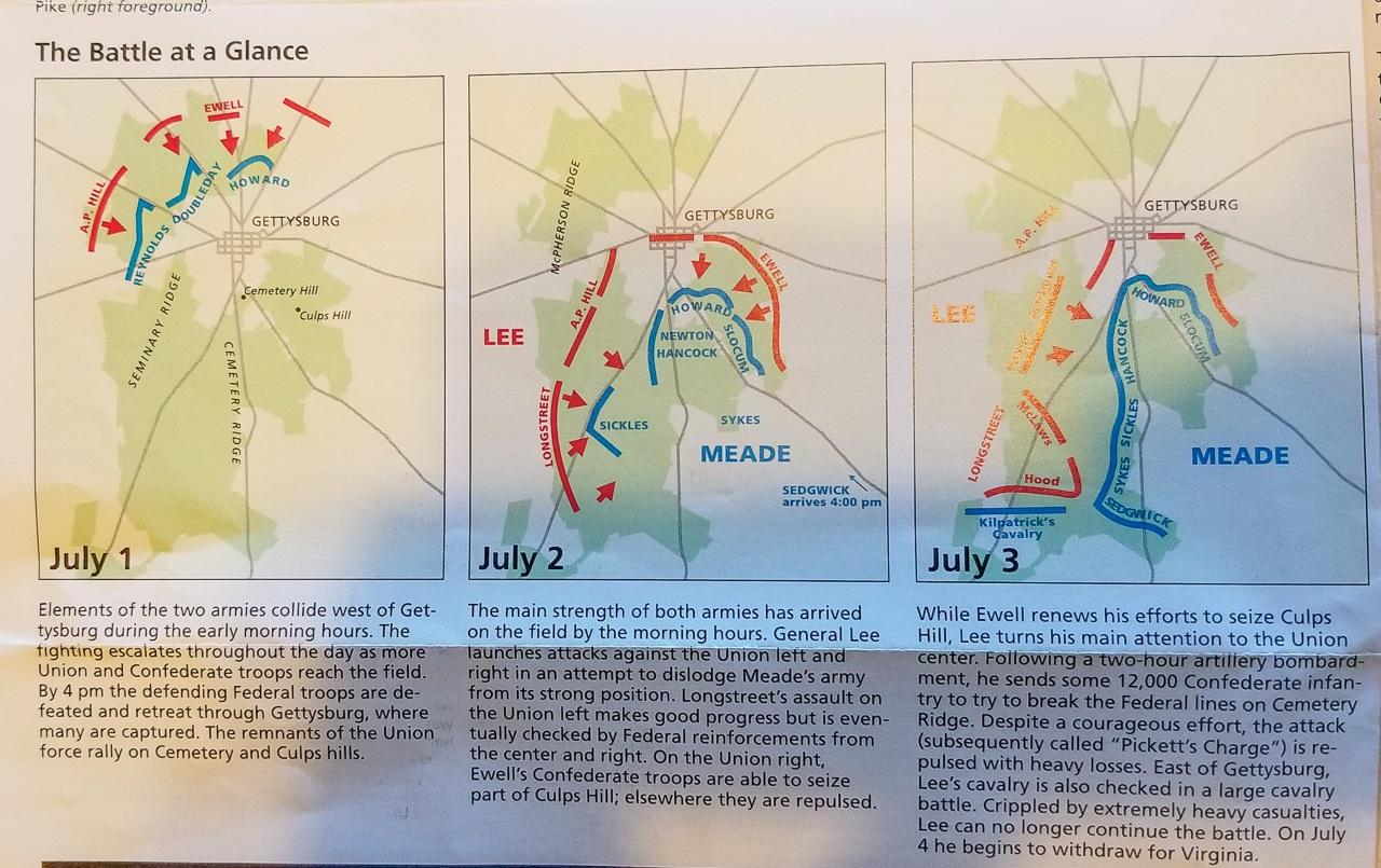 The Gettysburg Battle Lines July 1-3, 1863